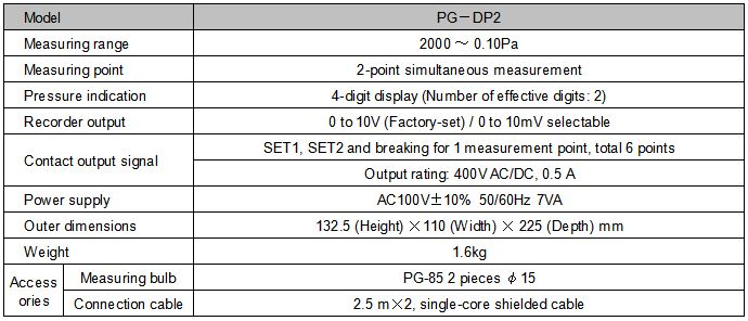 PG-DP2